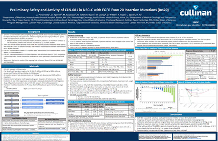 Poster – Preliminary Safety and Activity of CLN-081